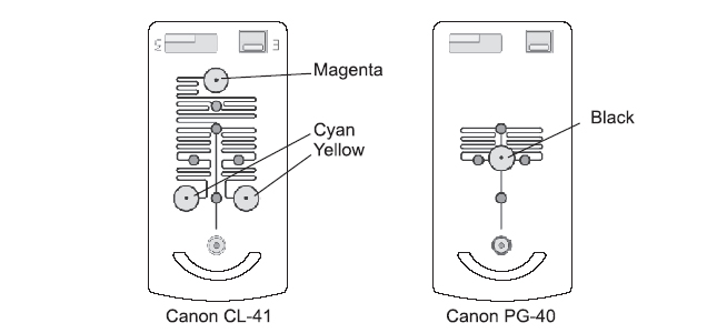 Инструкция по заправке картриджей Canon PIXMA IP1900 водный трехцветный и черный пигмент